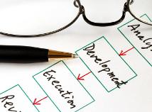 Reverse Management Associates - Corporate Financial Planning